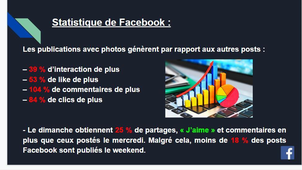 statistik fb